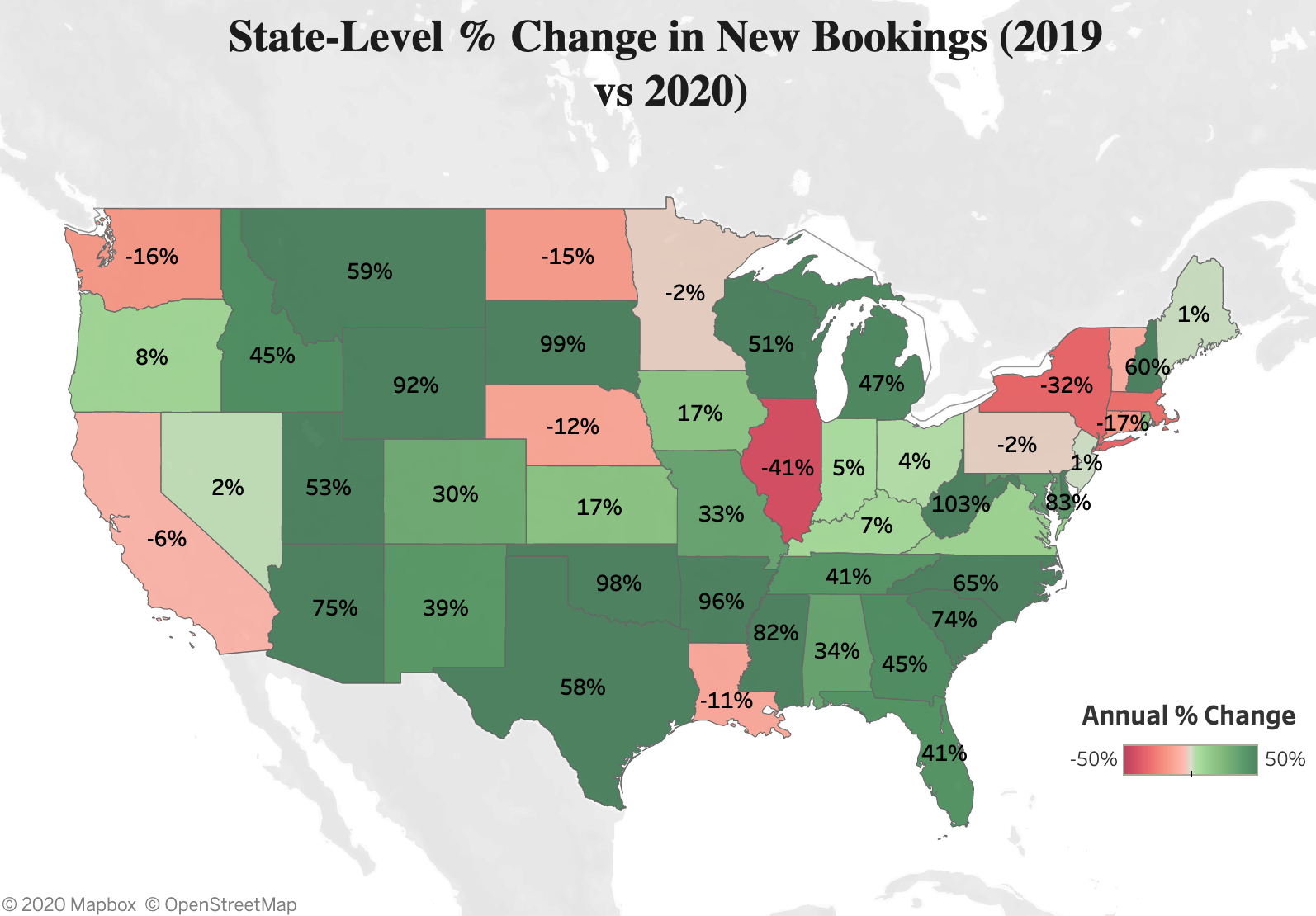 The Ultimate List of Vacation Rental Statistics - 2020